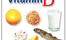 Vitamin D_Dale Giessman DC
