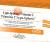 Liposomal Vitamin C_Carton 2