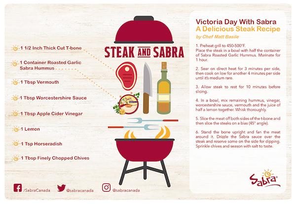 Sabra Steak and Sabra