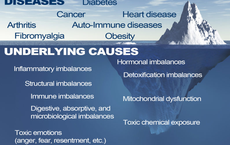 What is functional nutrition and diseases and underlying causes