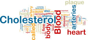 Cholesterol cloud tag