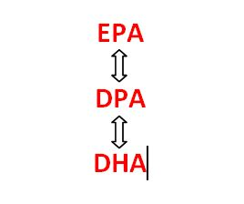 EPA steps 1 - DPA Omega 3. The Forgotten Omega 3