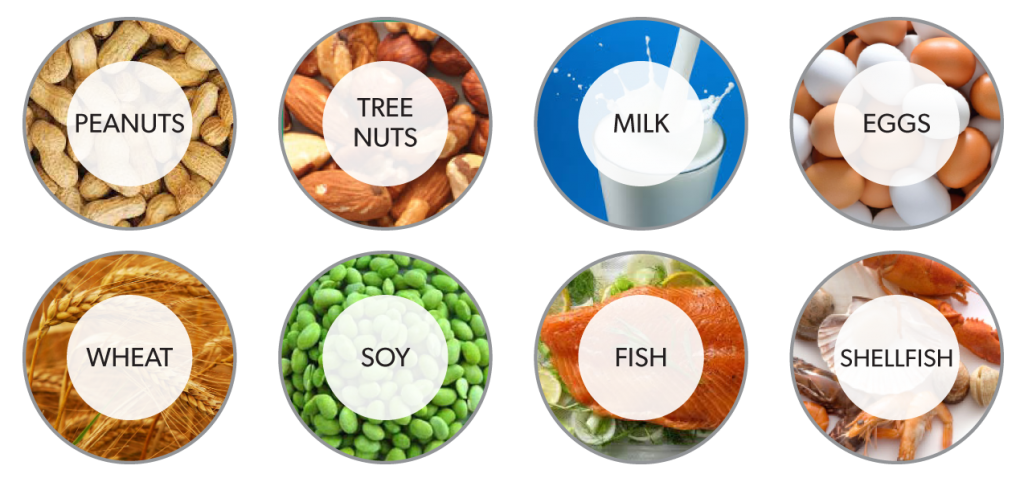 Food allergies - Diet And Migraines. What's The Connection?