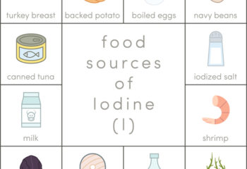 Food sources of iodine - by Doug Cook RD