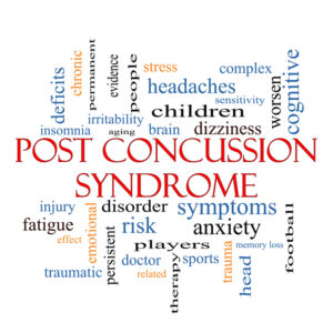 Concussion word cloud 300x300 - Can Nutrition Help With Concussion Treatment?