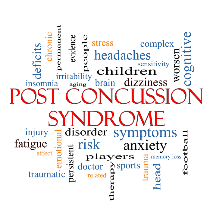 Concussion word cloud - Can Nutrition Help With Concussion Treatment?