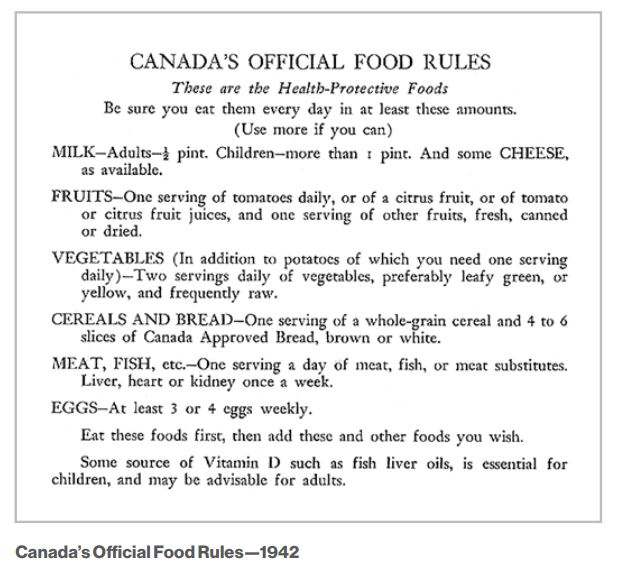 Canadas Official Food Rules 1942
