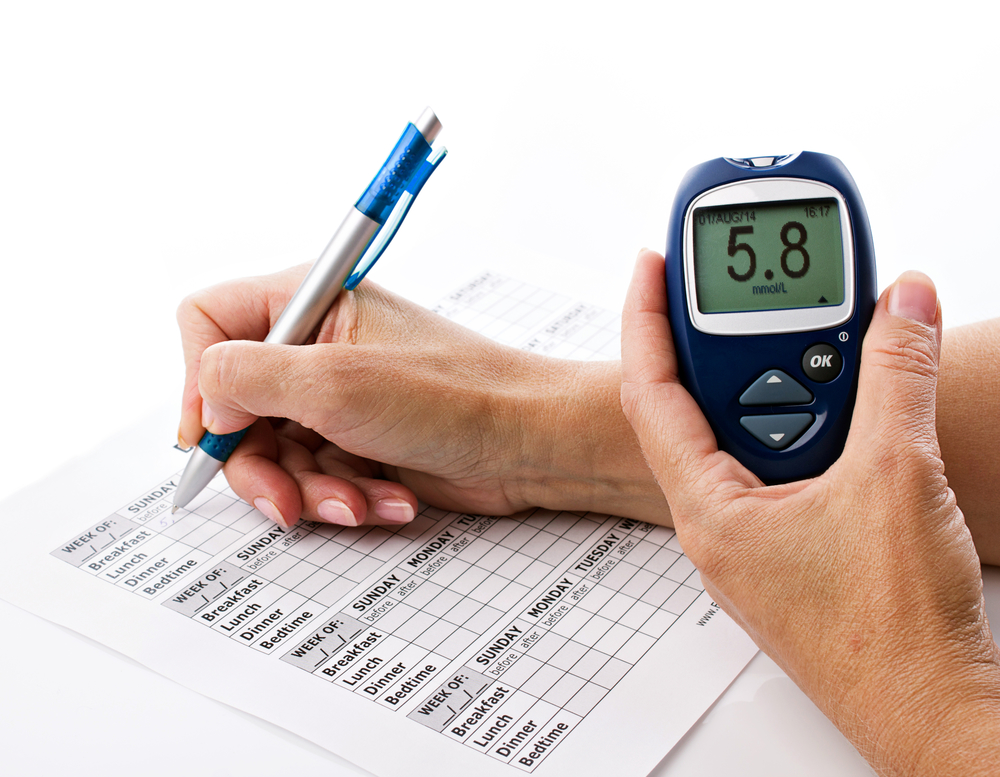 Glucometer - Berberine. A Supplement Worth Considering?
