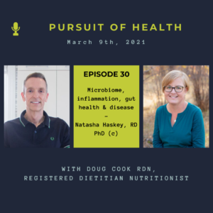 Podcast Title Slides2 300x300 - #30. Microbiome, inflammation, gut health & disease.